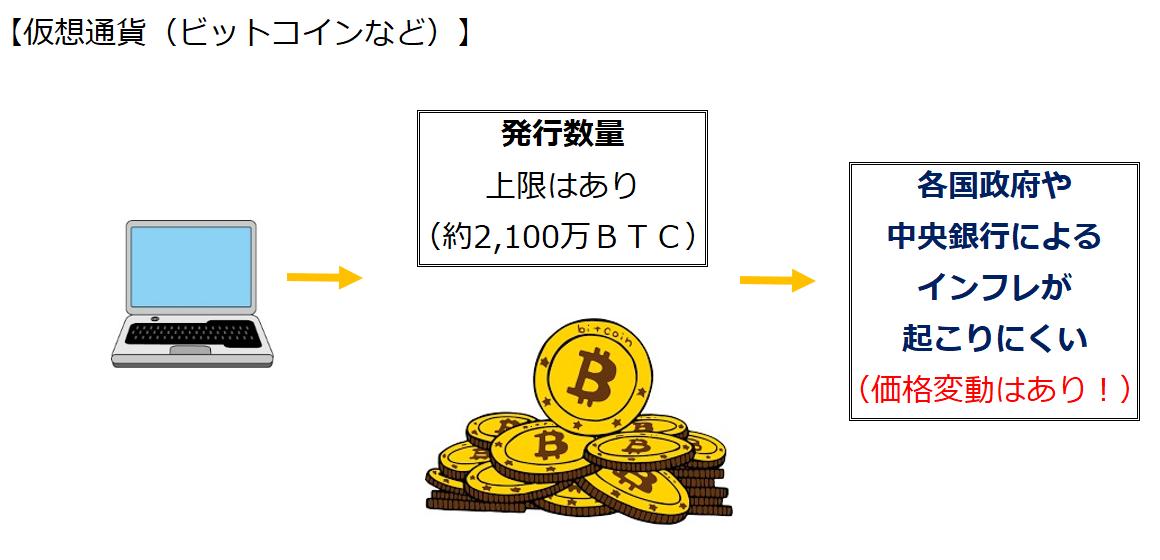 【ビットコインの上昇が一服した背景と強気の理由】 | FXcoin 暗号資産(仮想通貨)情報サイト